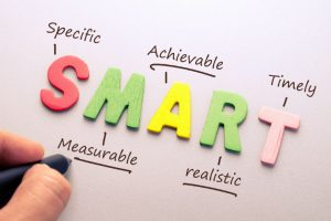 Smart Goal Planning for Business Vision